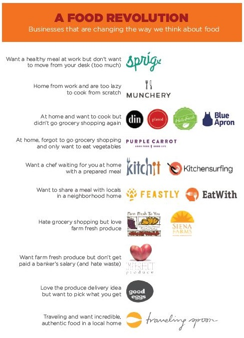 These businesses are a part of a foodie revolution.