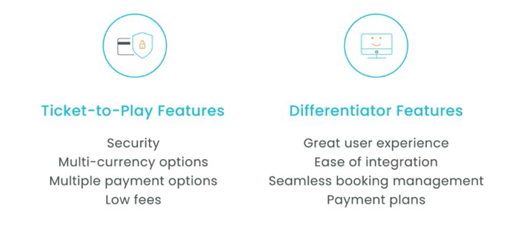 payment features